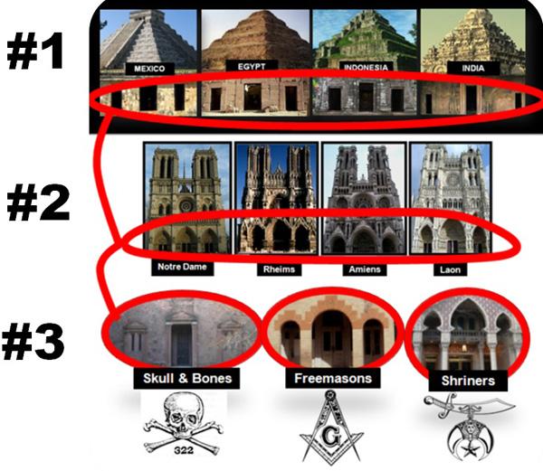 Resultado de imagen para FREEMASONRY ARCHITECTURE