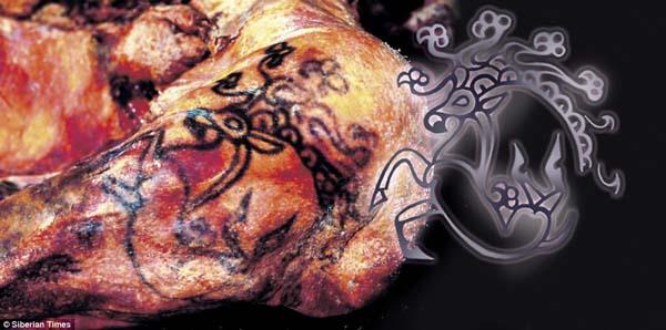 Ancient Tattoos On Mummies
